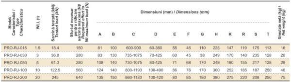1432020864_pro-rj-tabel-735