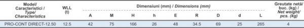 1459422329_pro-cont-dir-tabel